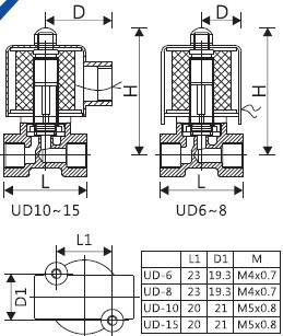 Image result for solenoid valve ud 8