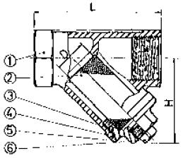 Dyna Jack Wiring Diagram